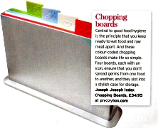 Joseph Joseph Chopping Board Index